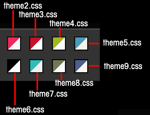 themeconfigurator